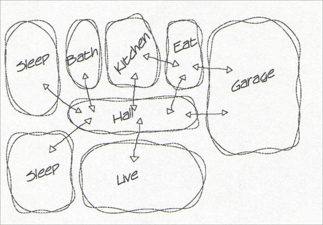 The Interior Design Process \u2013 The Interior Design Student