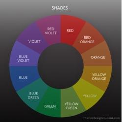 Shades colour wheel